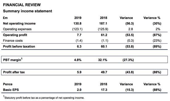 cmc-markets-2019.PNG.jpeg
