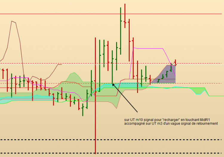 DOW 17-09-2014.PNG