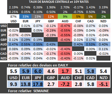 Intraday Datas Synthèse.png