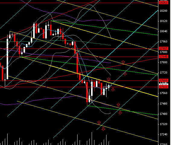 dow4h.png