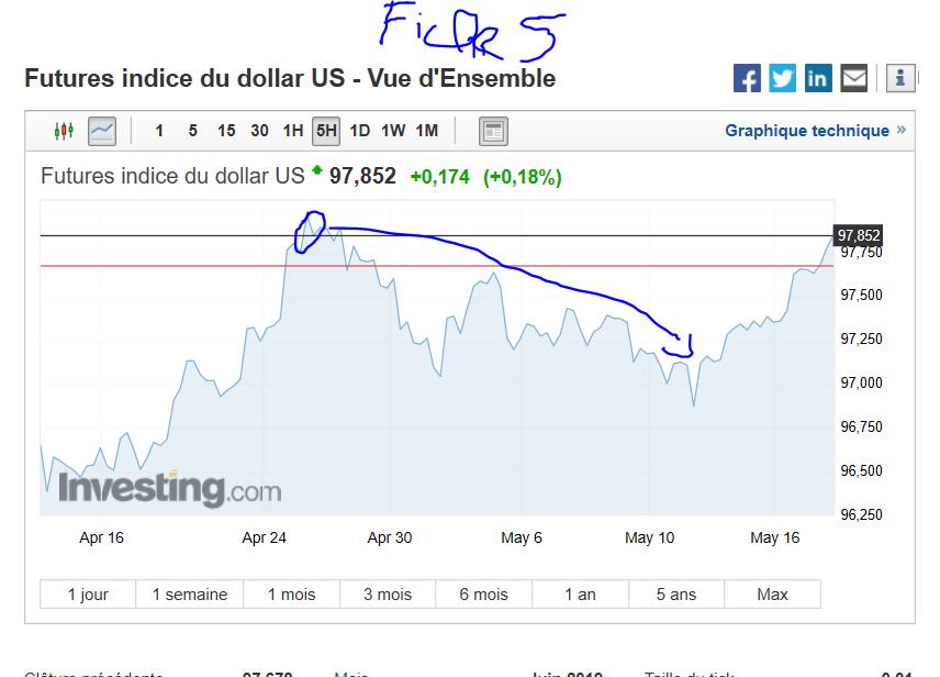 dollar index.PNG