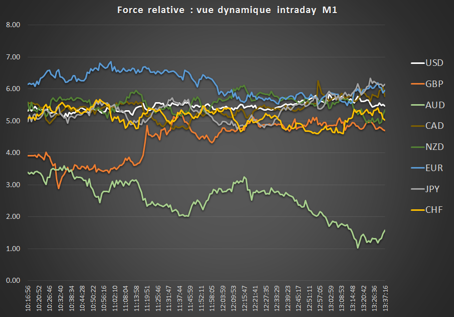 Force Relative Courbe.png