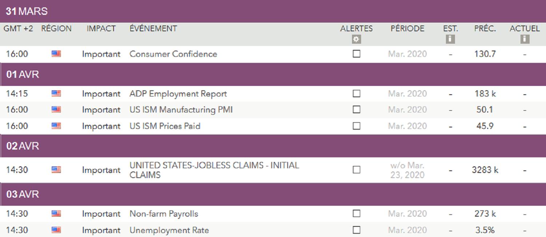 Screenshot_2020-03-30 Calendrier forex Calendrier economique forex IG FR.png