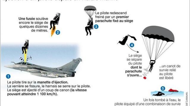 crash-en-mediterranee.en-rafale-la-survie-passe-par-le-siege-ejectable.jpg