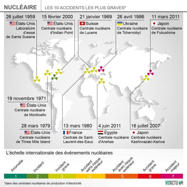 30-ans-de-tchernobyl.les-pires-accidents-nucleaires-de-lhistoire_3.jpg