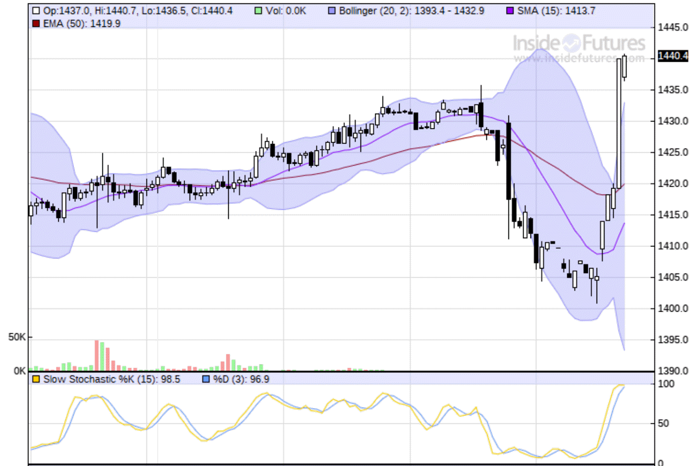 Gold 1h 2019-08-01_20-39-07.png