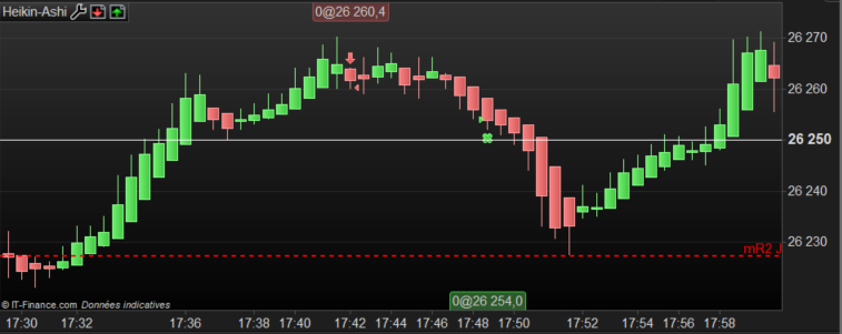 DOW5.PNG