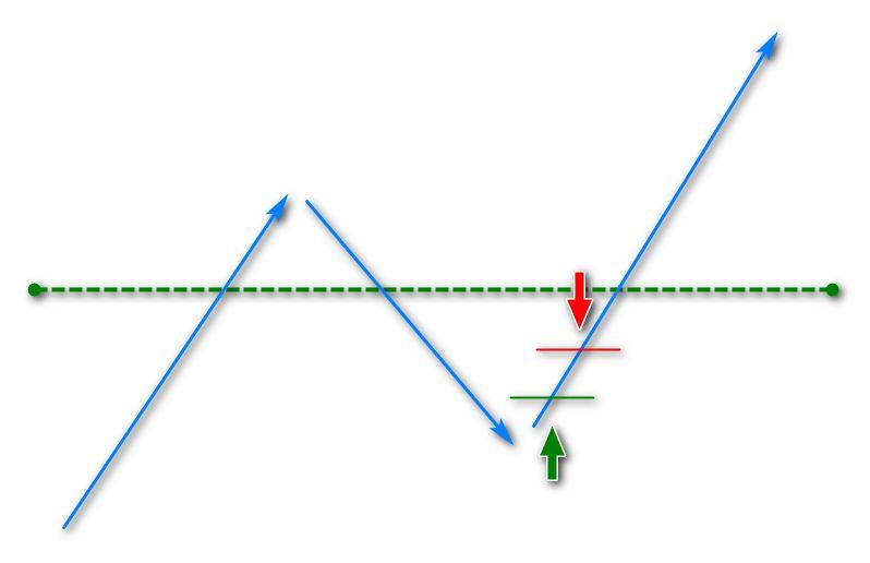 pointpivot 2.jpg