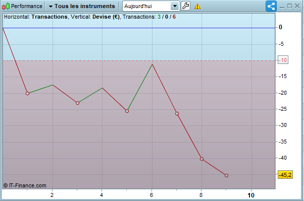 graphe.PNG