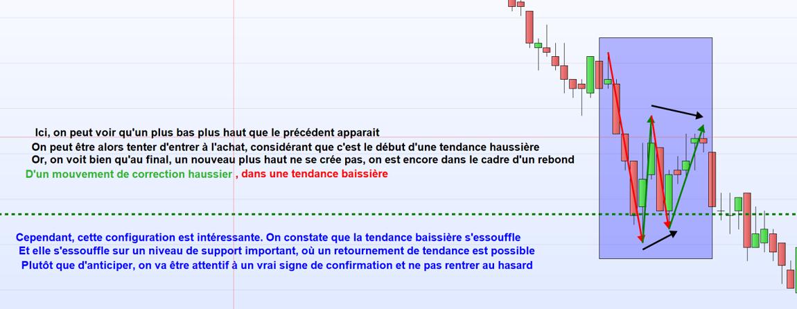 Rebond_tendance2.PNG