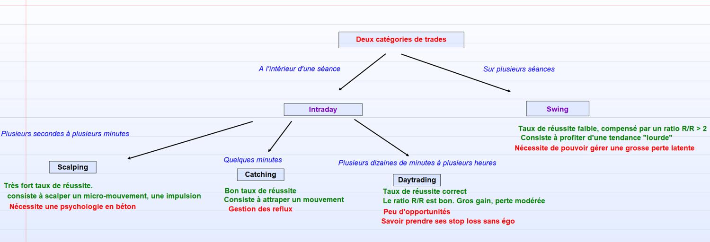 catégories_trades.PNG