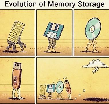 Evolution Of Storage.jpg