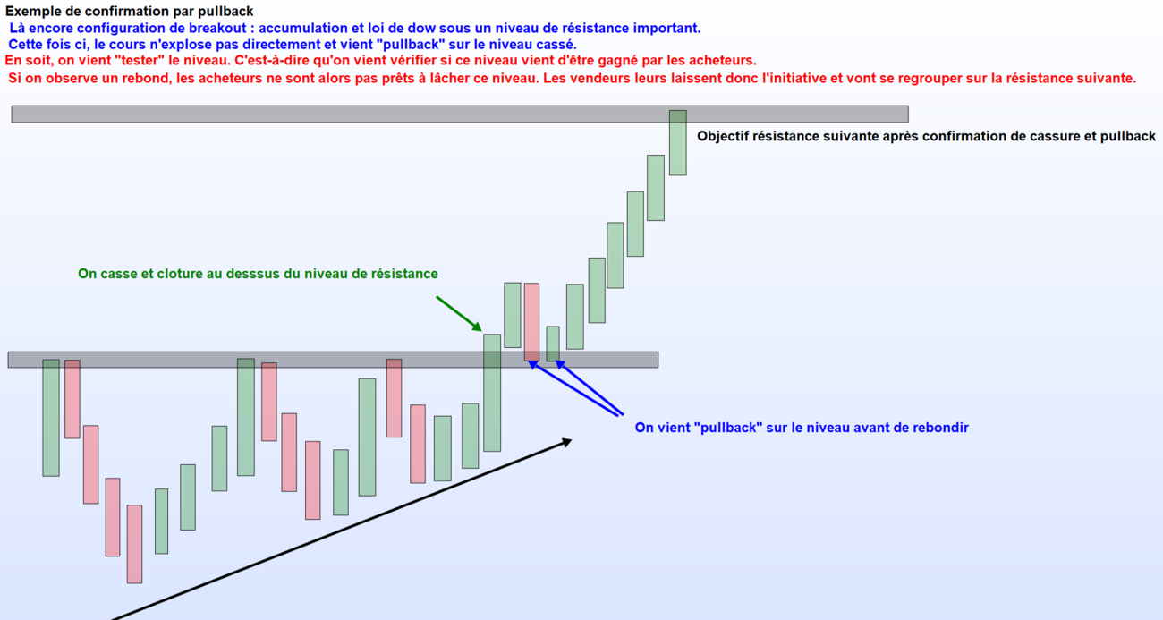 Exemple_pullback.PNG