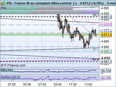 11-02-2015-France 40 au comptant (Mini-contrat  (-).png