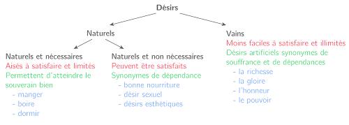 classification désir.png