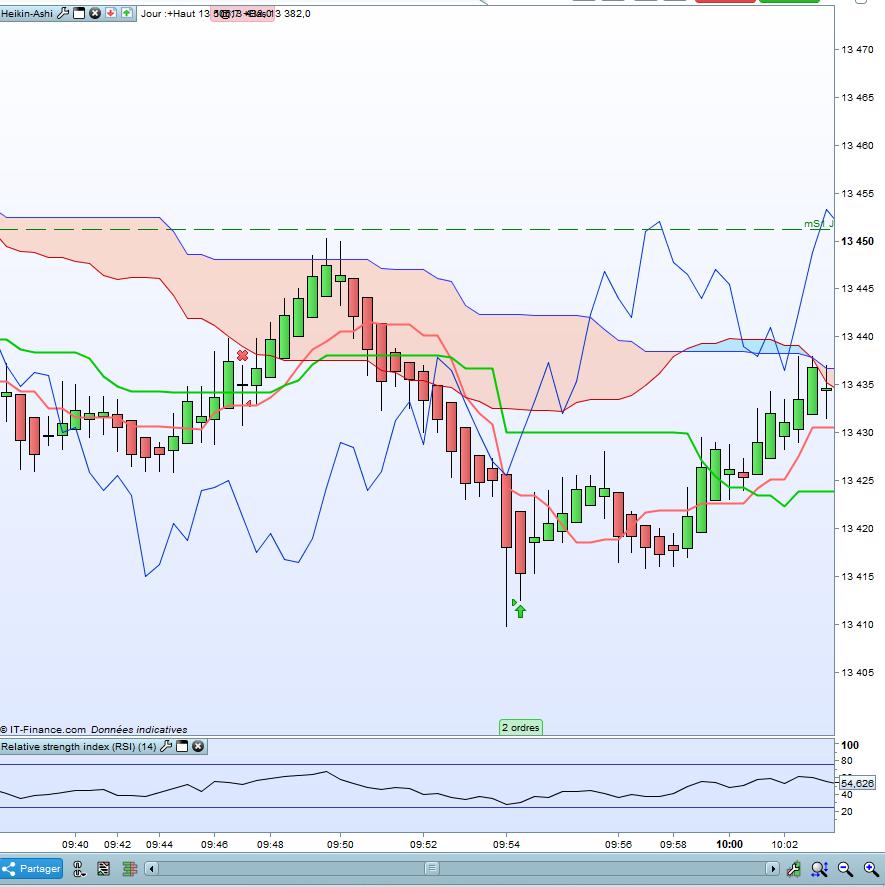 trade +20.png