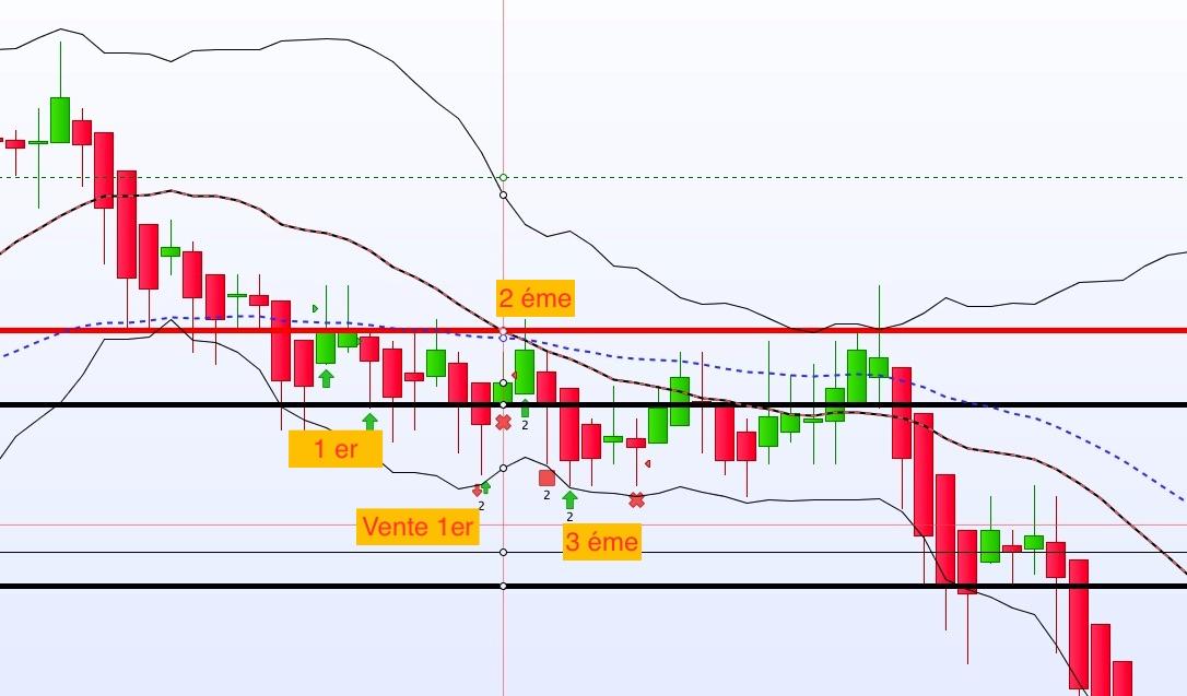 trade dax  2102 15h00.jpeg