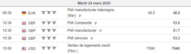 Calendrier économique 24-03-20.png
