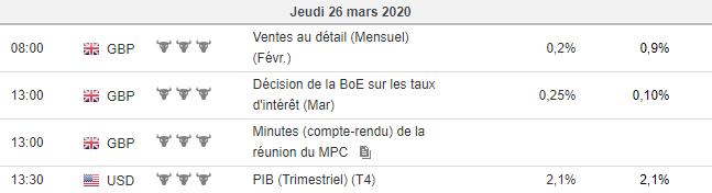 Calendrier économique en temps réel -  26_03_2020.png