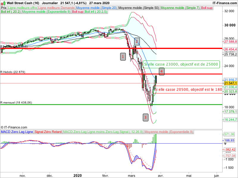 DOW-Journalier.png
