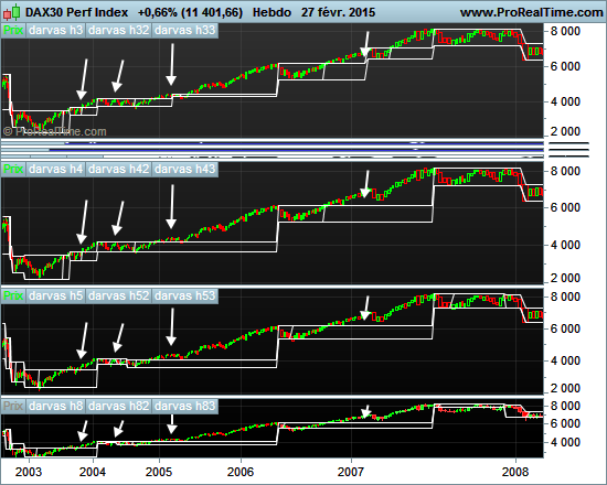 DAX30 Perf Index.png