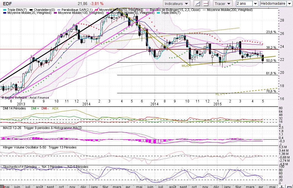 EDF 2015-05-08_10-05-39.png