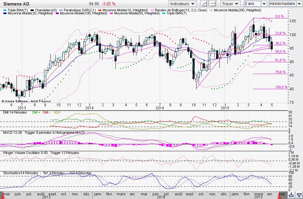 Siemens 2015-05-08_10-15-24.png
