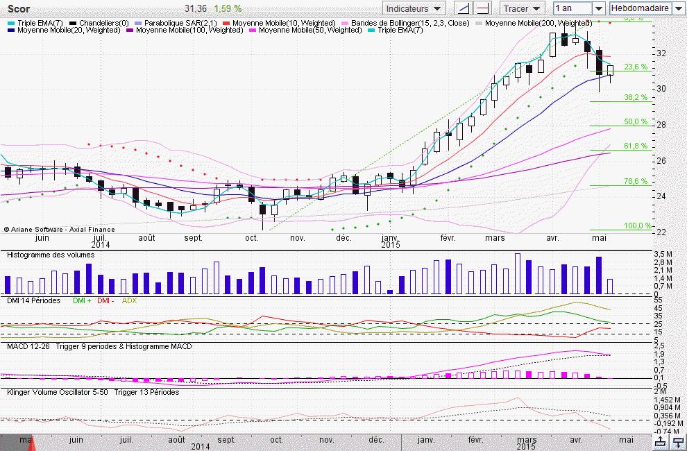 Scor 2015-05-15_10-05-46.png