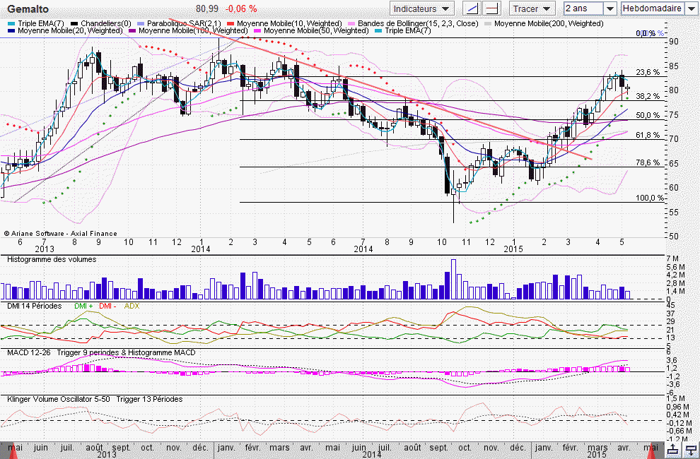 Gemalto 2015-05-16_16-44-01.png