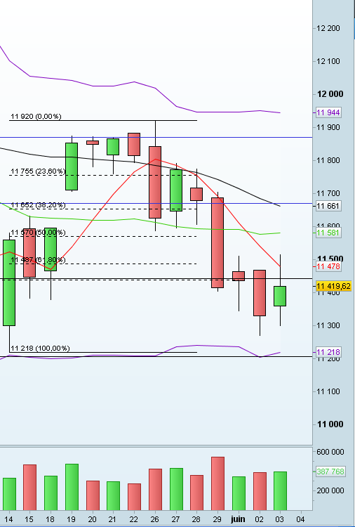 DAX04062015.png