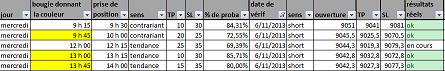 20131106_stat_proback.PNG