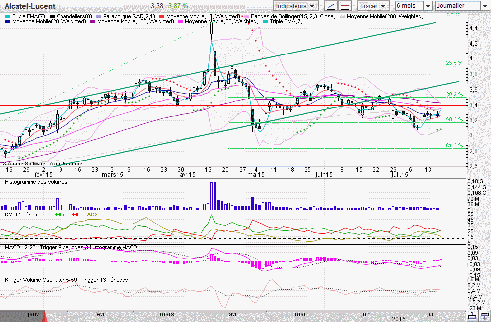 Alcatel 2015-07-17_15-28-08.png