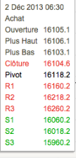 Capture d'écran 2013-12-02 à 06.57.58.png