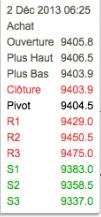 Capture d'écran 2013-12-02 à 06.58.46.png