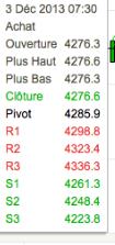 Capture d'écran 2013-12-03 à 07.42.57.png