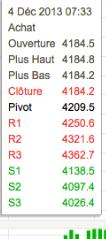 Capture d'écran 2013-12-04 à 07.39.48.png