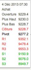 Capture d'écran 2013-12-04 à 07.40.25.png