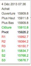 Capture d'écran 2013-12-04 à 07.40.54.png