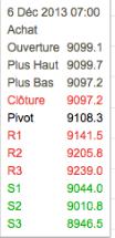 Capture d'écran 2013-12-06 à 07.08.01.png