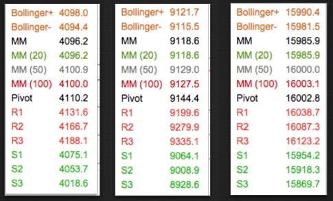 Capture d'écran 2013-12-11 à 07.10.31.png