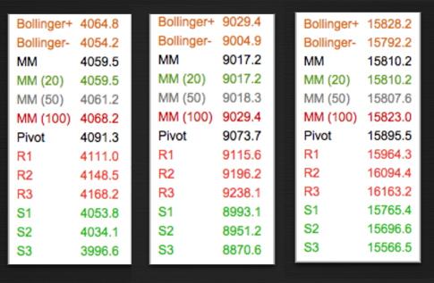 Capture d'écran 2013-12-12 à 07.08.13.png