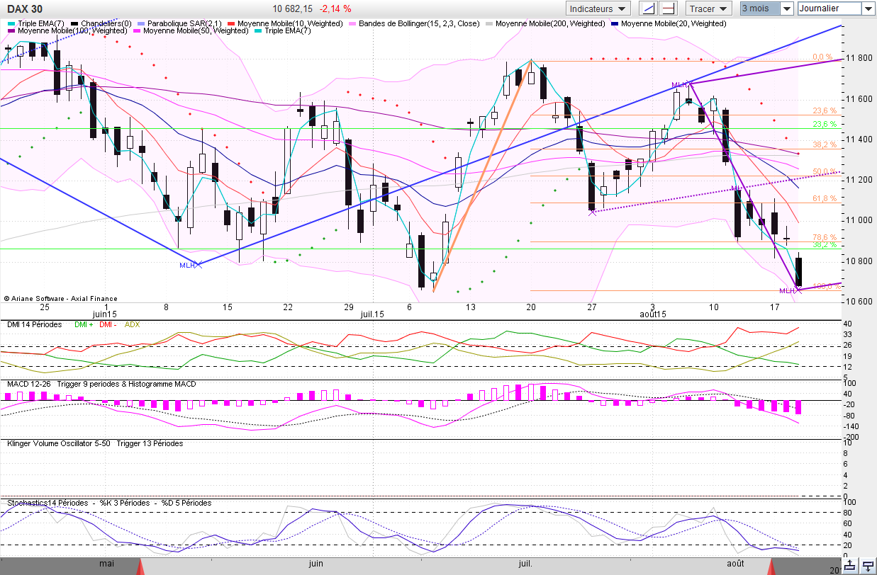 Dax40 14h 2015-08-20_14-16-22.png