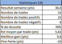 2015-09-04 Stats S36.png