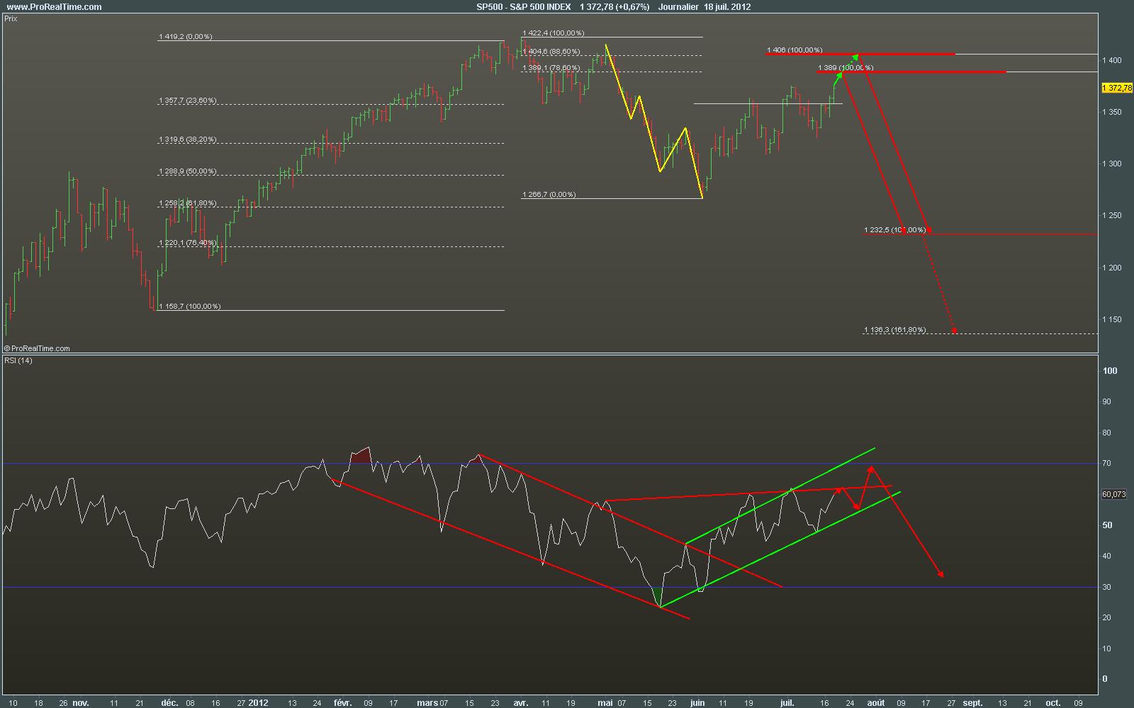 S&P 500 INDEX.png