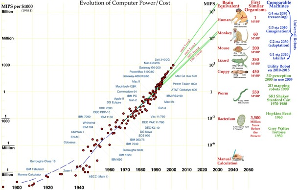 computer-power-future_thumb.jpg