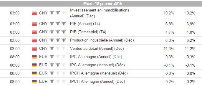 Calendrier_économique_Investing.png