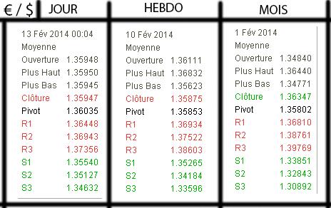 PP R S  - EuroDol FEVRIER 2014.png