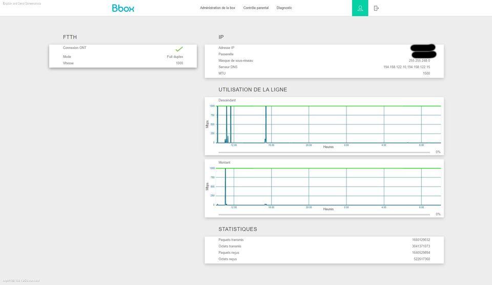 Bbox-WAN.jpg