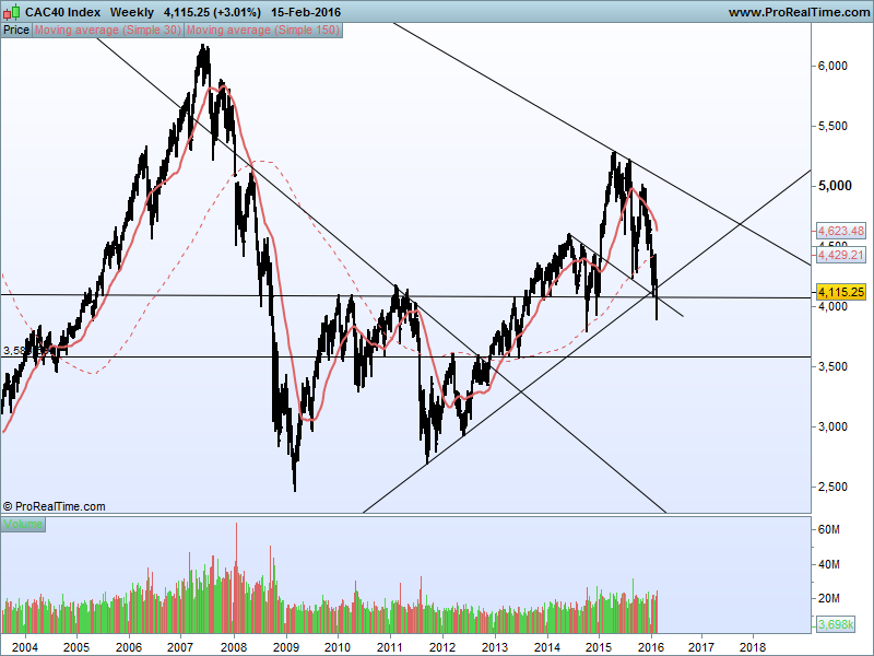 CAC40 Index.png