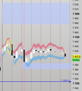 2014-09-14_14h40_ Dax UT 15 Zones day.jpg